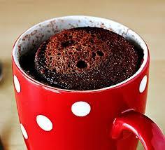 Быстрый шоколадный пирог в чашке